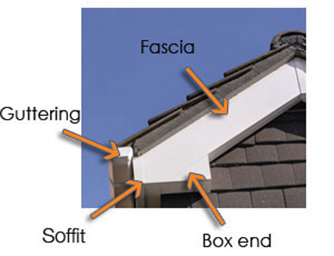 UPVC Fascias Reading